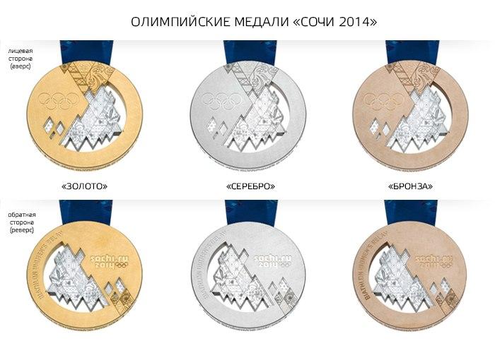 где проходила олимпиада года