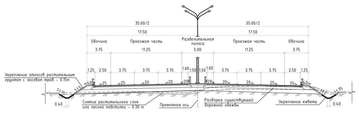 Южного обхода г. Подольска