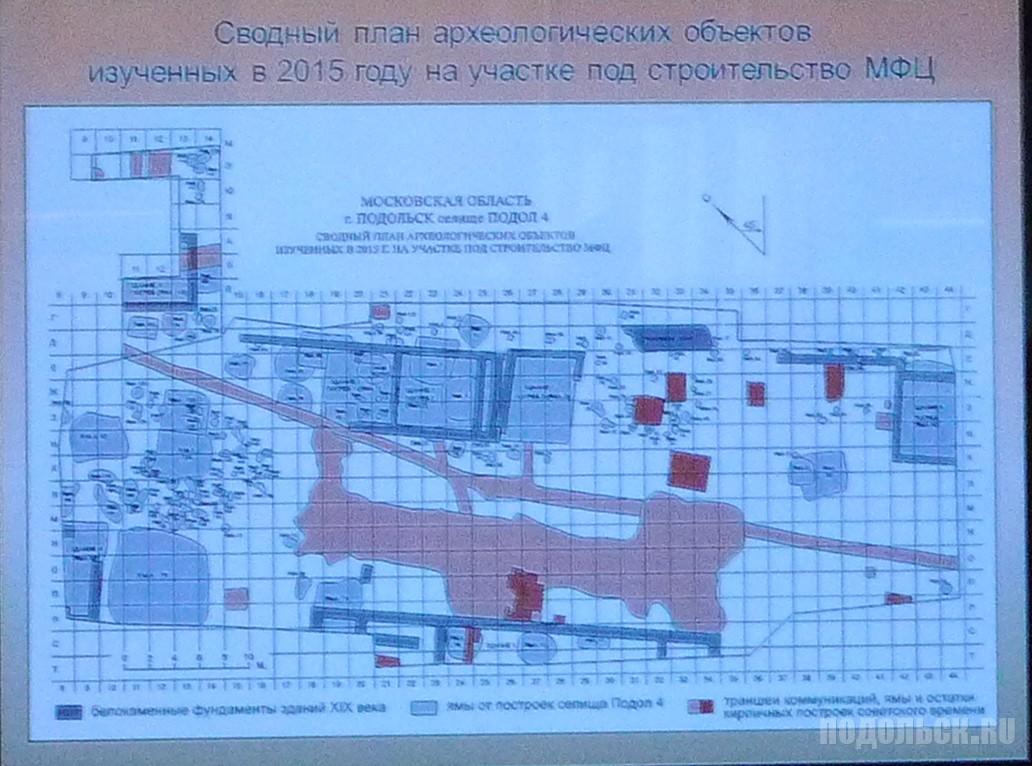 Из доклада А.В. Емельянова «Остатки пивоварни купца Петра Конаныкина в исторической части Подольска».